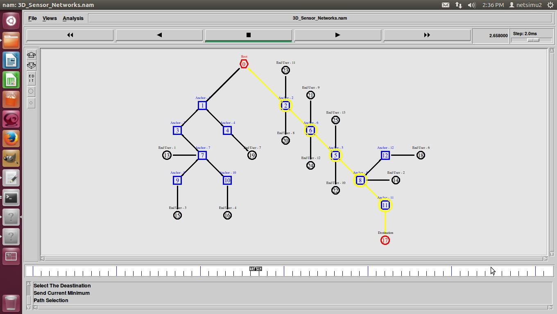 3D Sensor Networks