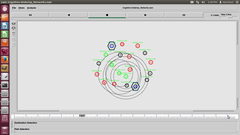 Cognitive Underlay Networks.