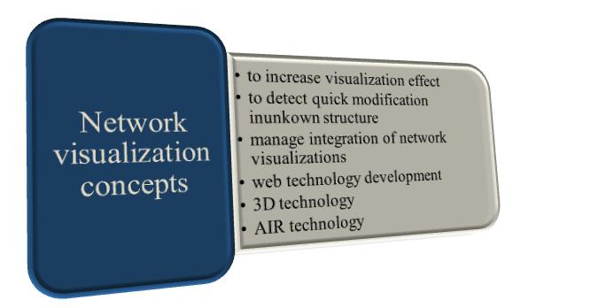 Phd thesis mobile computing